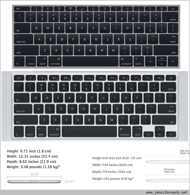 MacBook keyboards.