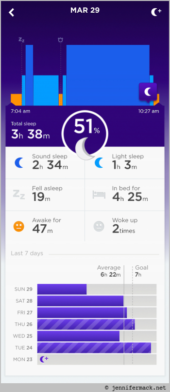 Week 1 sleep results